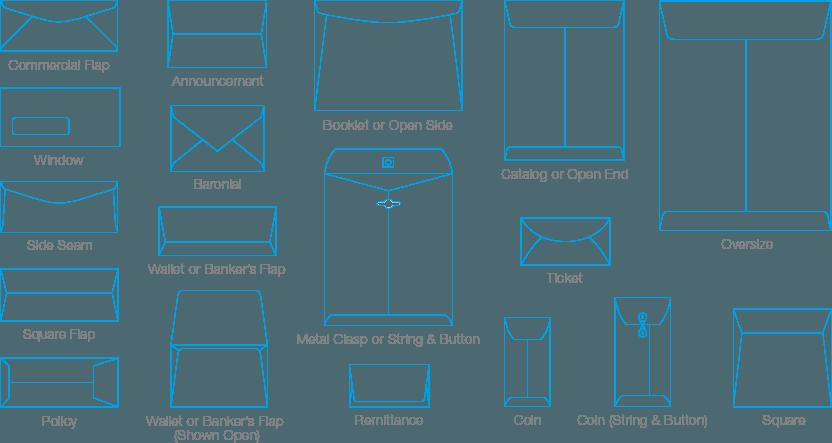 Booklet Envelope Sizes